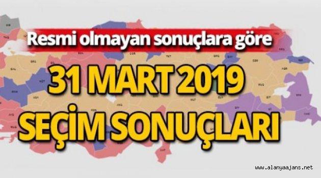 2019 yerel seçim sonuçlarında Türkiye'de son durum
